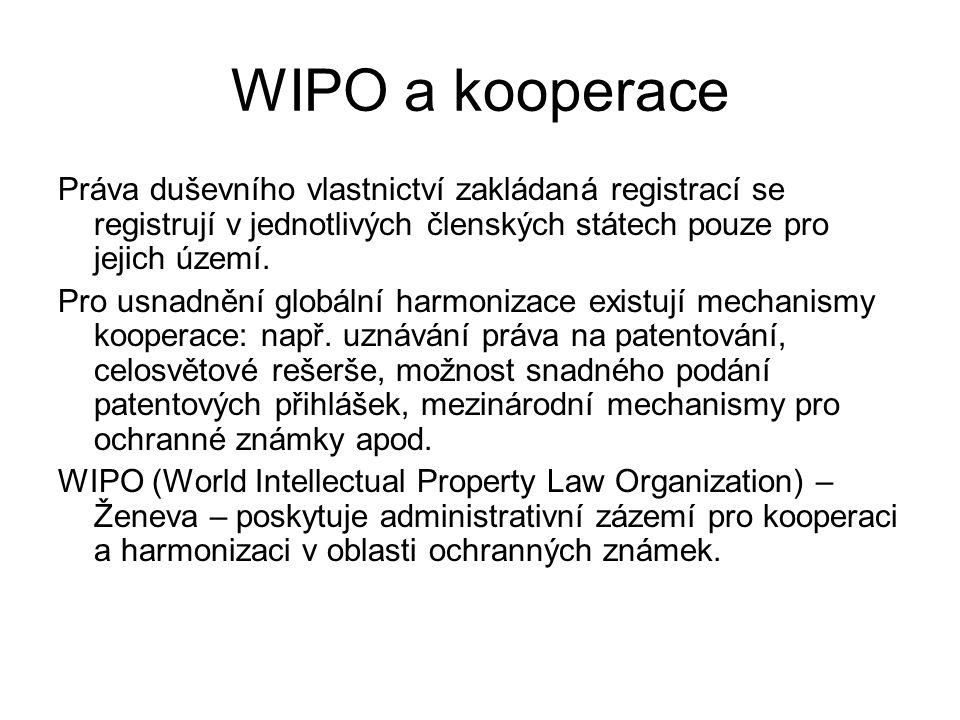 WIPO a kooperace Práva duševního vlastnictví zakládaná registrací se registrují v jednotlivých členských státech pouze pro jejich území.