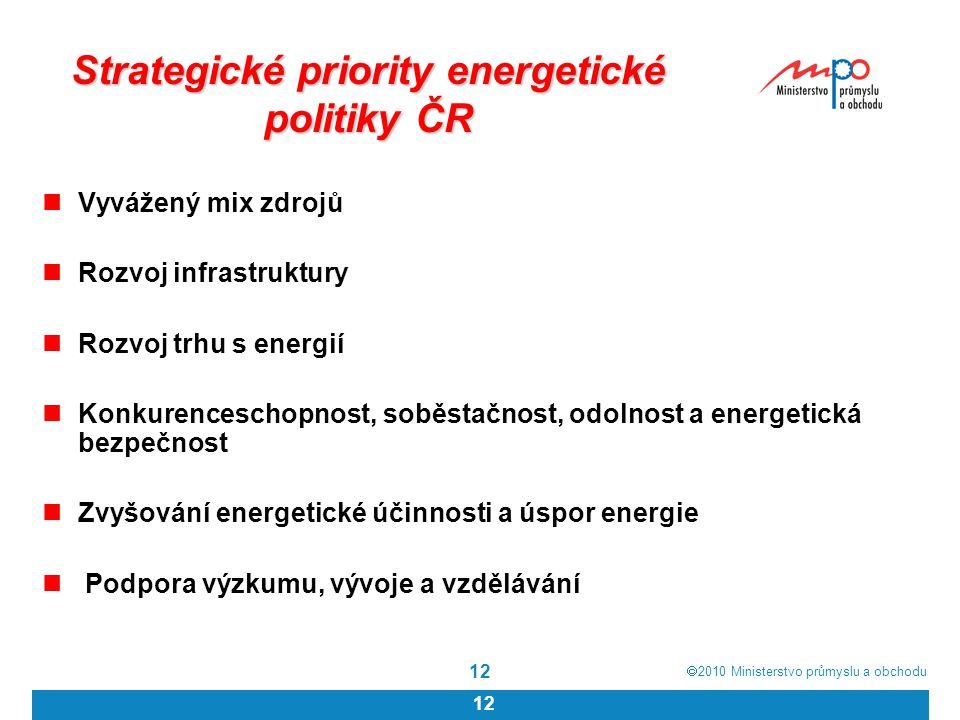  2010  Ministerstvo průmyslu a obchodu 12 Strategické priority energetické politiky ČR Vyvážený mix zdrojů Rozvoj infrastruktury Rozvoj trhu s ener