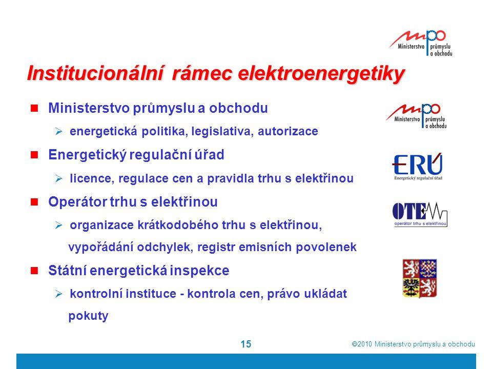  2010  Ministerstvo průmyslu a obchodu 15 Institucionální rámec elektroenergetiky Ministerstvo průmyslu a obchodu  energetická politika, legislati