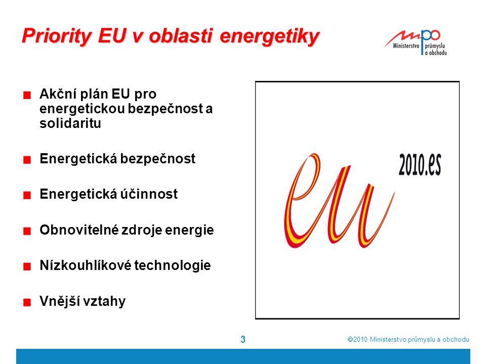  2010  Ministerstvo průmyslu a obchodu 3 Priority EU v oblasti energetiky Akční plán EU pro energetickou bezpečnost a solidaritu Energetická bezpeč