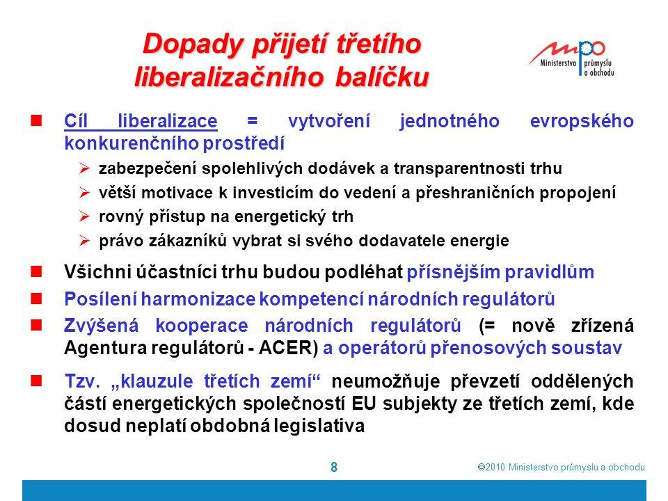  2010  Ministerstvo průmyslu a obchodu 8 Dopady přijetí třetího liberalizačního balíčku Cíl liberalizace = vytvoření jednotného evropského konkuren