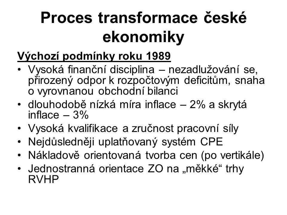 """Proces transformace české ekonomiky Výchozí podmínky roku 1989 Vysoká finanční disciplina – nezadlužování se, přirozený odpor k rozpočtovým deficitům, snaha o vyrovnanou obchodní bilanci dlouhodobě nízká míra inflace – 2% a skrytá inflace – 3% Vysoká kvalifikace a zručnost pracovní síly Nejdůsledněji uplatňovaný systém CPE Nákladově orientovaná tvorba cen (po vertikále) Jednostranná orientace ZO na """"měkké trhy RVHP"""