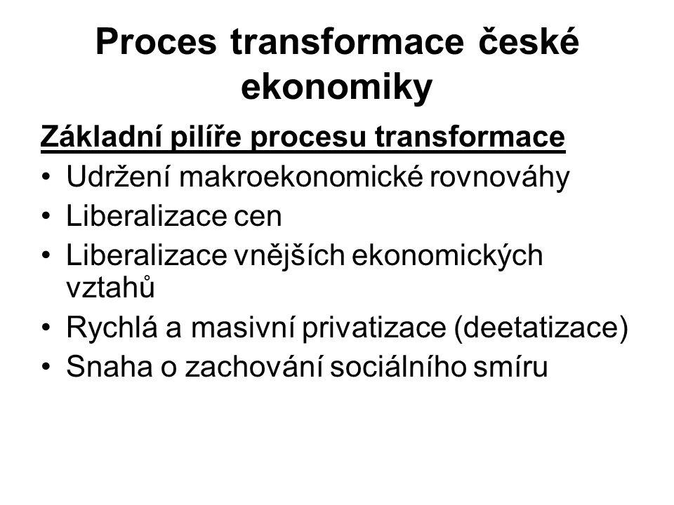 Proces transformace české ekonomiky Základní pilíře procesu transformace Udržení makroekonomické rovnováhy Liberalizace cen Liberalizace vnějších ekonomických vztahů Rychlá a masivní privatizace (deetatizace) Snaha o zachování sociálního smíru