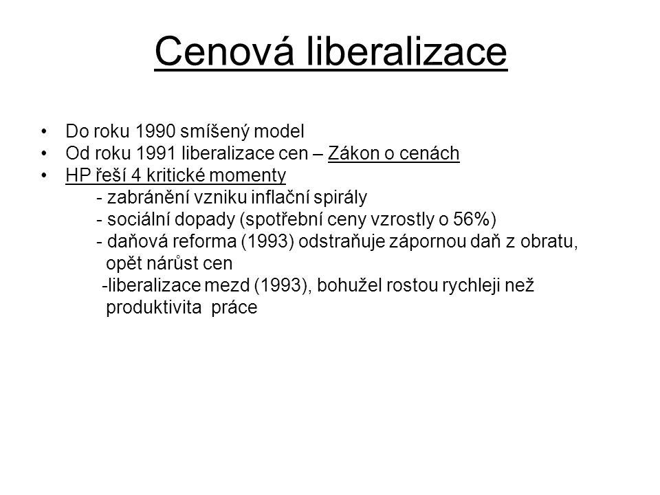 Cenová liberalizace Do roku 1990 smíšený model Od roku 1991 liberalizace cen – Zákon o cenách HP řeší 4 kritické momenty - zabránění vzniku inflační spirály - sociální dopady (spotřební ceny vzrostly o 56%) - daňová reforma (1993) odstraňuje zápornou daň z obratu, opět nárůst cen -liberalizace mezd (1993), bohužel rostou rychleji než produktivita práce