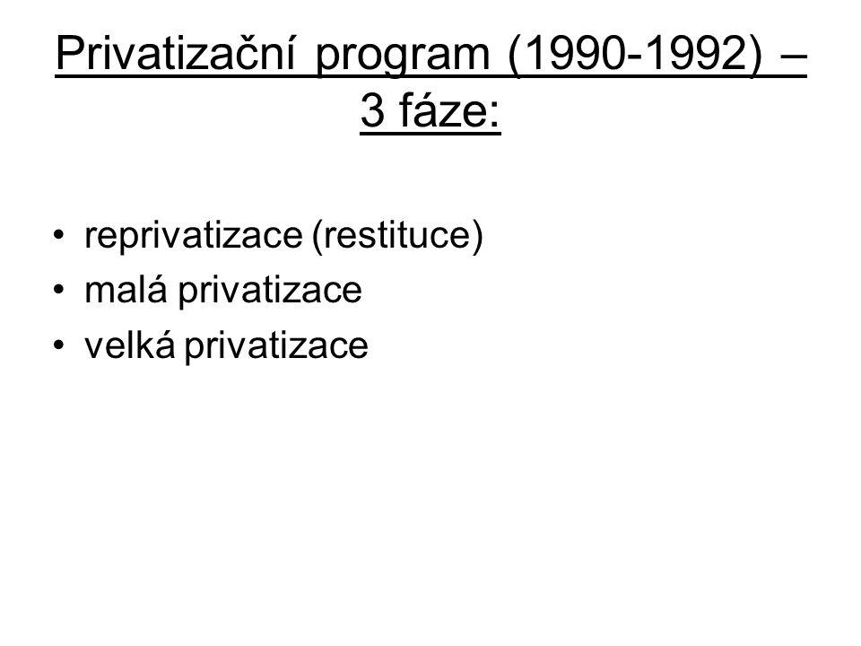 Privatizační program (1990-1992) – 3 fáze: reprivatizace (restituce) malá privatizace velká privatizace