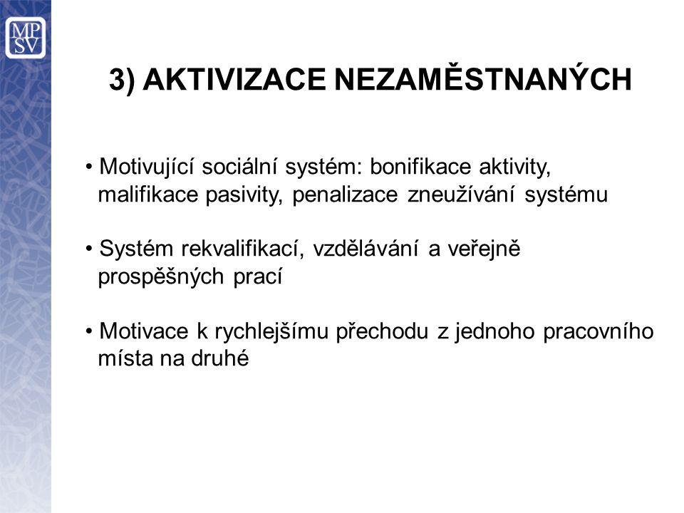 3) AKTIVIZACE NEZAMĚSTNANÝCH Motivující sociální systém: bonifikace aktivity, malifikace pasivity, penalizace zneužívání systému Systém rekvalifikací, vzdělávání a veřejně prospěšných prací Motivace k rychlejšímu přechodu z jednoho pracovního místa na druhé