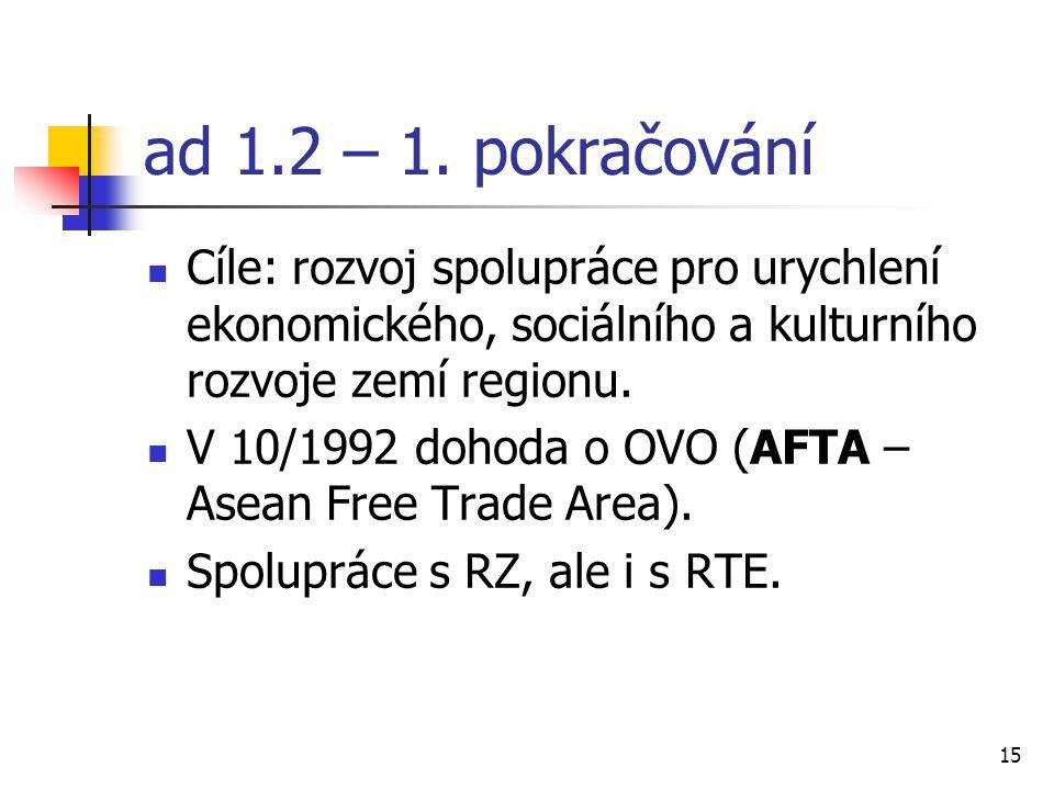 15 ad 1.2 – 1.