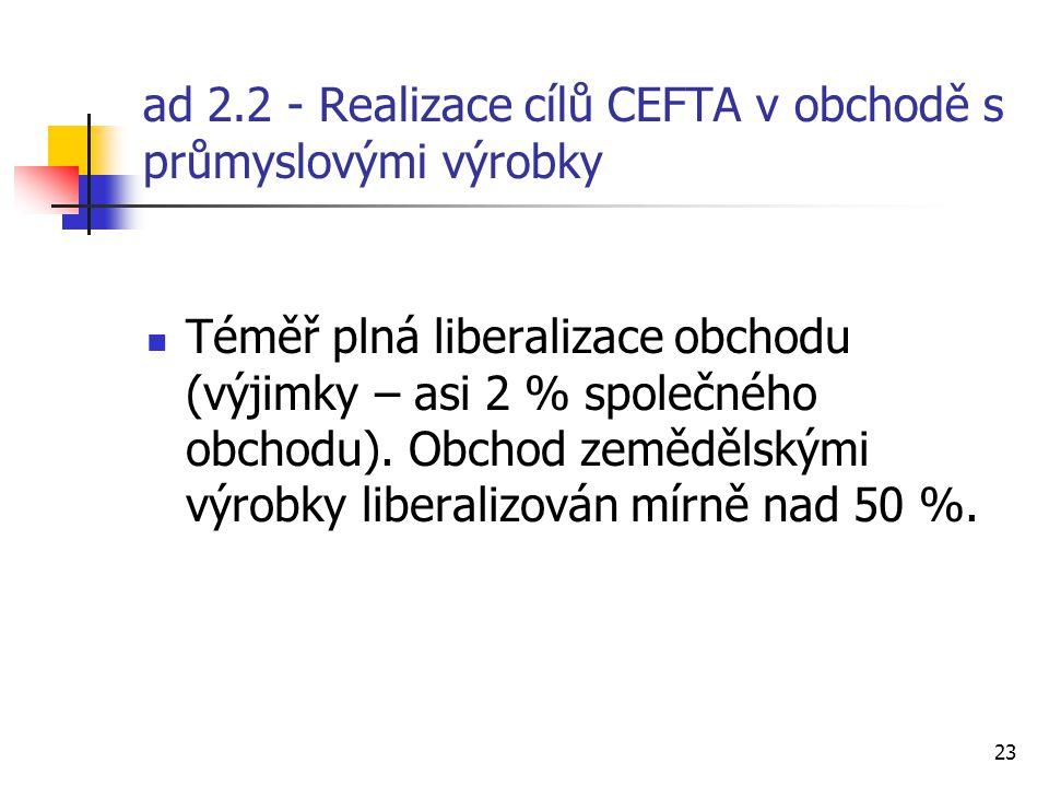 23 ad 2.2 - Realizace cílů CEFTA v obchodě s průmyslovými výrobky Téměř plná liberalizace obchodu (výjimky – asi 2 % společného obchodu).