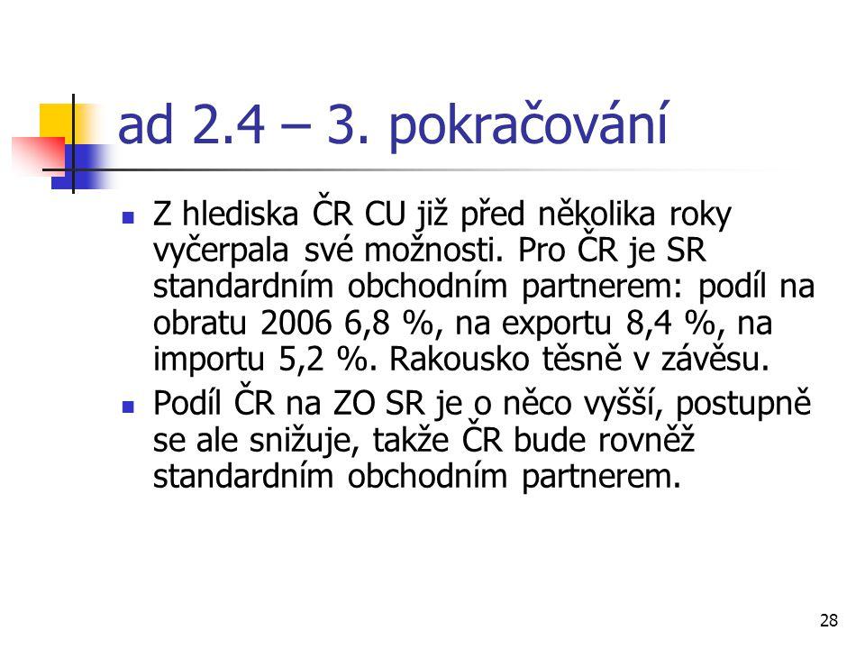 28 ad 2.4 – 3. pokračování Z hlediska ČR CU již před několika roky vyčerpala své možnosti.