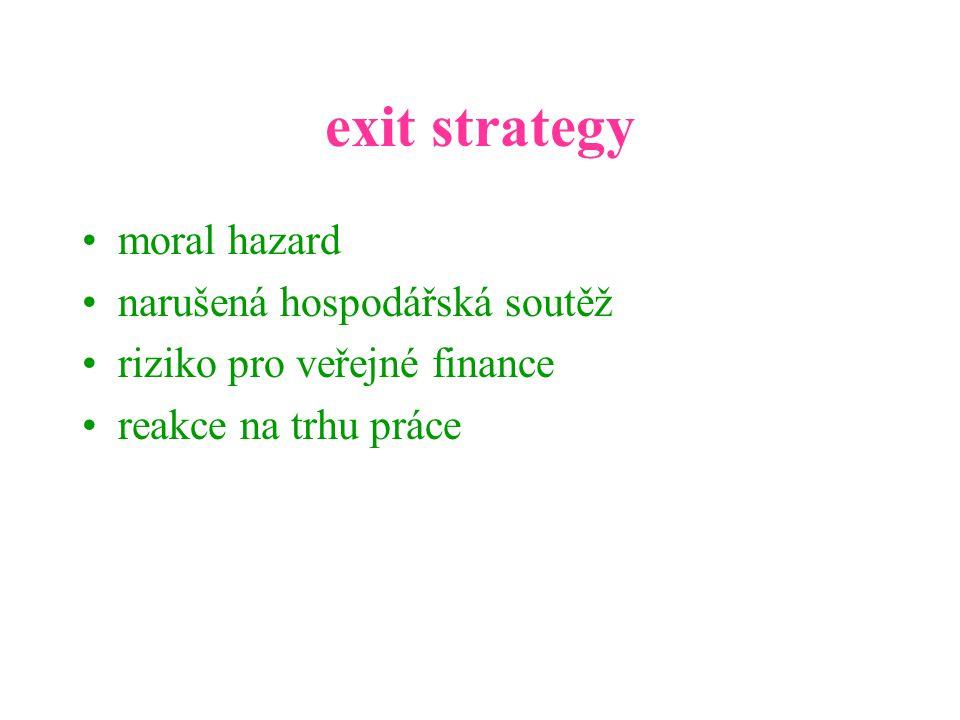 exit strategy moral hazard narušená hospodářská soutěž riziko pro veřejné finance reakce na trhu práce