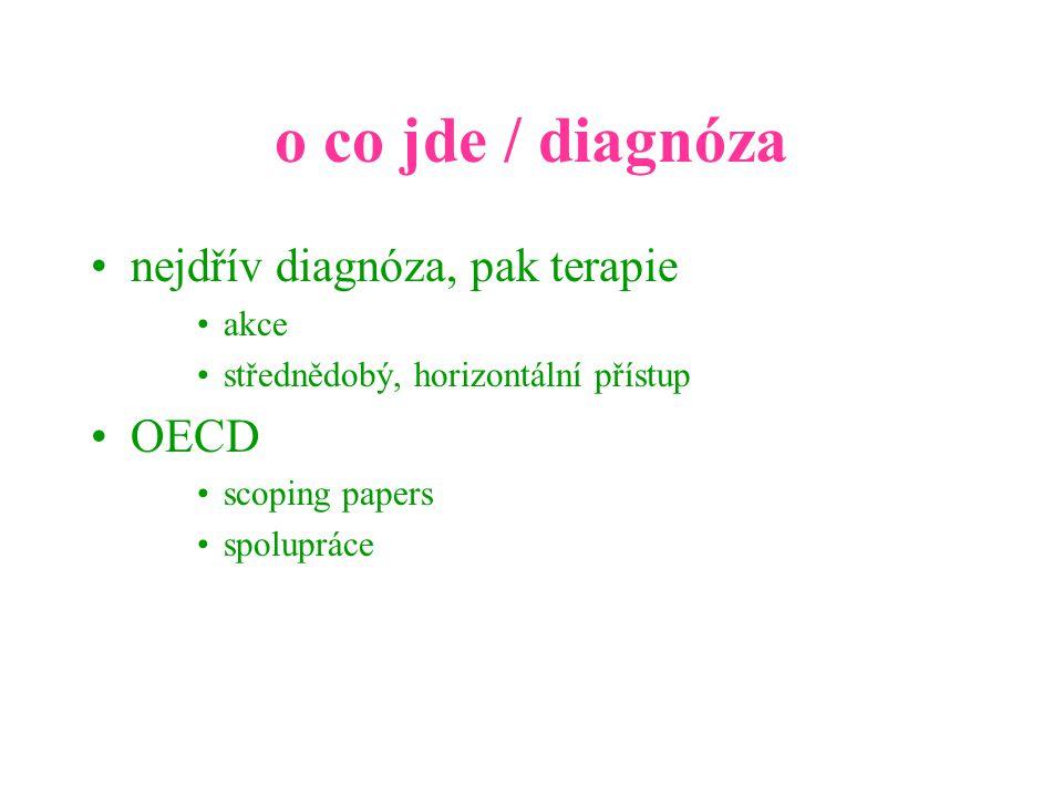 o co jde / diagnóza nejdřív diagnóza, pak terapie akce střednědobý, horizontální přístup OECD scoping papers spolupráce