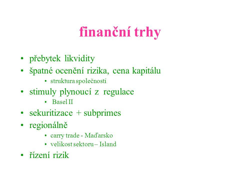 finanční trhy přebytek likvidity špatné ocenění rizika, cena kapitálu struktura společností stimuly plynoucí z regulace Basel II sekuritizace + subprimes regionálně carry trade - Maďarsko velikost sektoru – Island řízení rizik