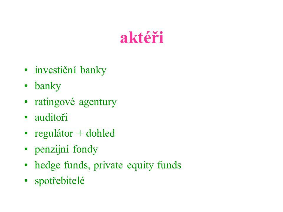 aktéři investiční banky banky ratingové agentury auditoři regulátor + dohled penzijní fondy hedge funds, private equity funds spotřebitelé