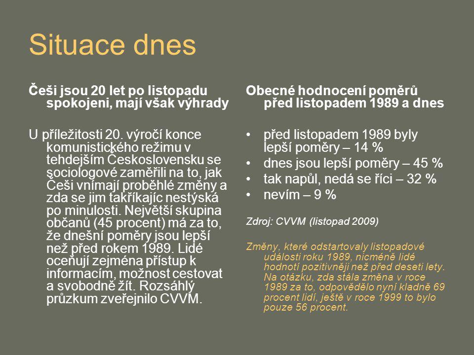 Situace dnes Češi jsou 20 let po listopadu spokojeni, mají však výhrady U příležitosti 20. výročí konce komunistického režimu v tehdejším Českoslovens