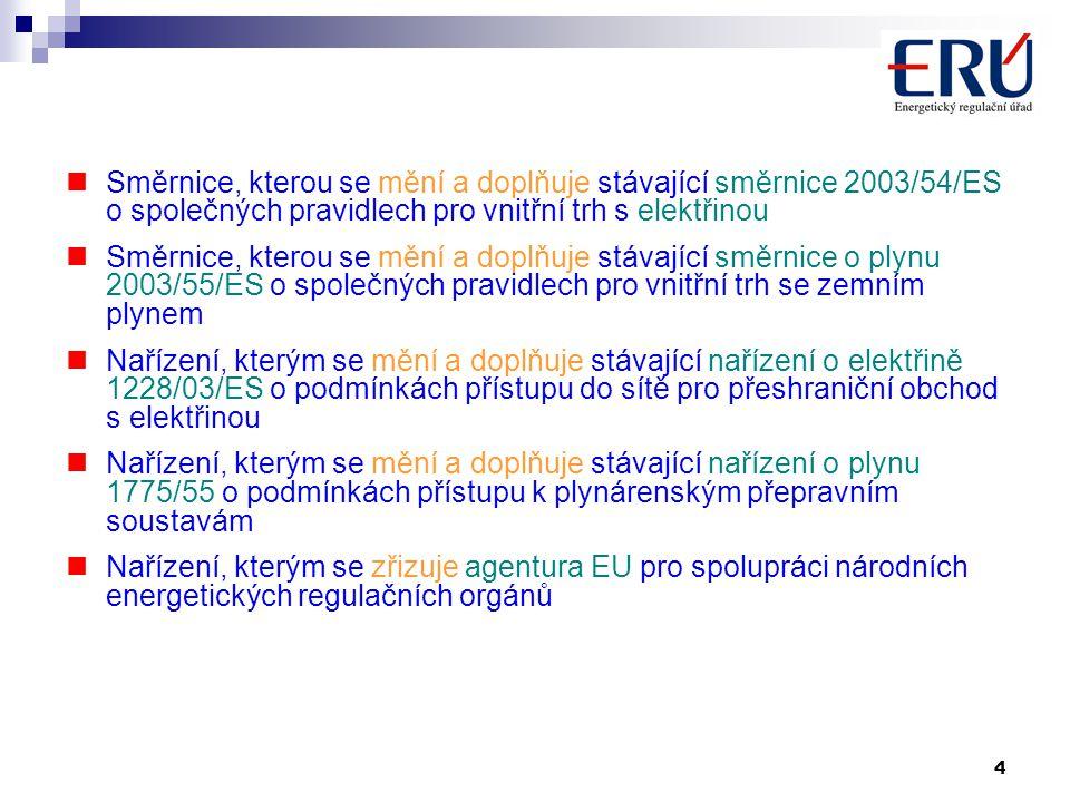 4 Směrnice, kterou se mění a doplňuje stávající směrnice 2003/54/ES o společných pravidlech pro vnitřní trh s elektřinou Směrnice, kterou se mění a doplňuje stávající směrnice o plynu 2003/55/ES o společných pravidlech pro vnitřní trh se zemním plynem Nařízení, kterým se mění a doplňuje stávající nařízení o elektřině 1228/03/ES o podmínkách přístupu do sítě pro přeshraniční obchod s elektřinou Nařízení, kterým se mění a doplňuje stávající nařízení o plynu 1775/55 o podmínkách přístupu k plynárenským přepravním soustavám Nařízení, kterým se zřizuje agentura EU pro spolupráci národních energetických regulačních orgánů