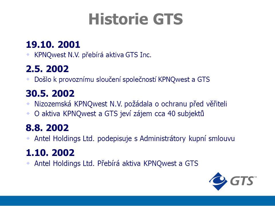 Historie GTS 19.10. 2001  KPNQwest N.V. přebírá aktiva GTS Inc.
