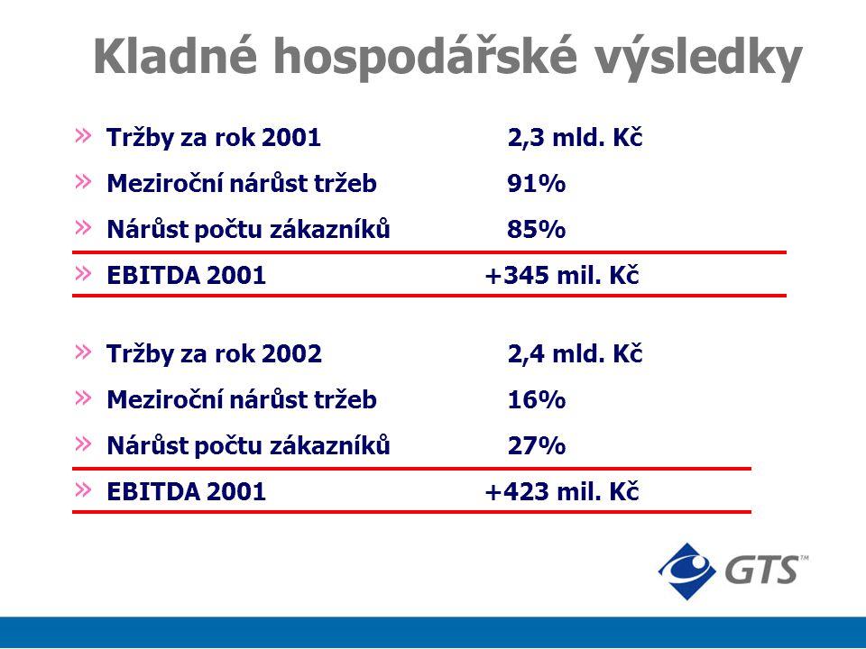 Kladné hospodářské výsledky » Tržby za rok 20012,3 mld.