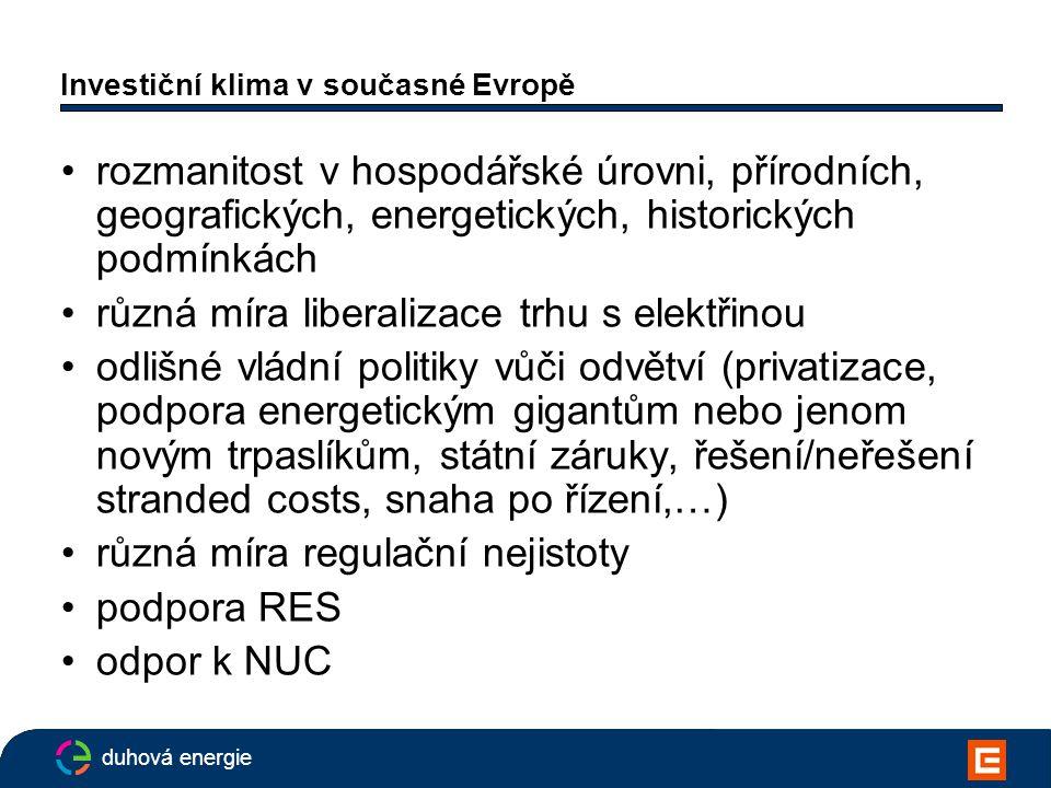 duhová energie Investiční klima v současné Evropě rozmanitost v hospodářské úrovni, přírodních, geografických, energetických, historických podmínkách různá míra liberalizace trhu s elektřinou odlišné vládní politiky vůči odvětví (privatizace, podpora energetickým gigantům nebo jenom novým trpaslíkům, státní záruky, řešení/neřešení stranded costs, snaha po řízení,…) různá míra regulační nejistoty podpora RES odpor k NUC