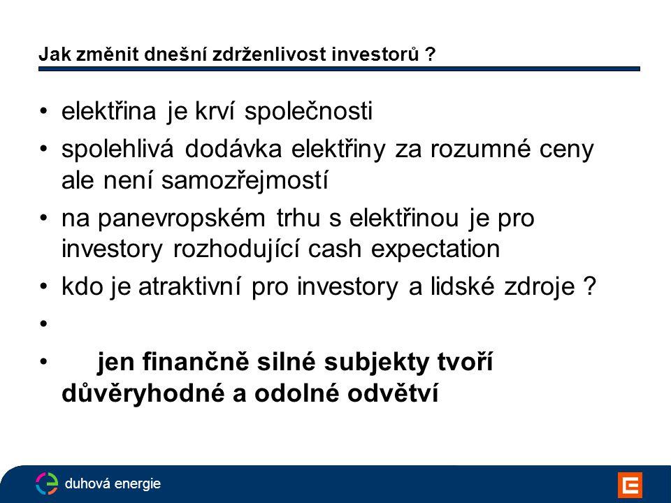 duhová energie Jak změnit dnešní zdrženlivost investorů .