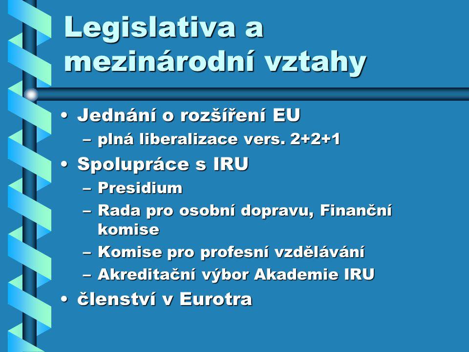 Legislativa a mezinárodní vztahy Jednání o rozšíření EUJednání o rozšíření EU –plná liberalizace vers.