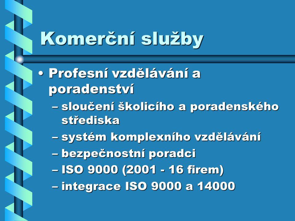 Komerční služby Profesní vzdělávání a poradenstvíProfesní vzdělávání a poradenství –sloučení školicího a poradenského střediska –systém komplexního vzdělávání –bezpečnostní poradci –ISO 9000 (2001 - 16 firem) –integrace ISO 9000 a 14000