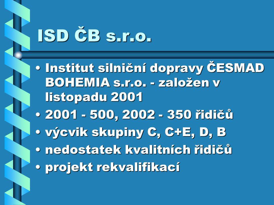 ISD ČB s.r.o. Institut silniční dopravy ČESMAD BOHEMIA s.r.o.