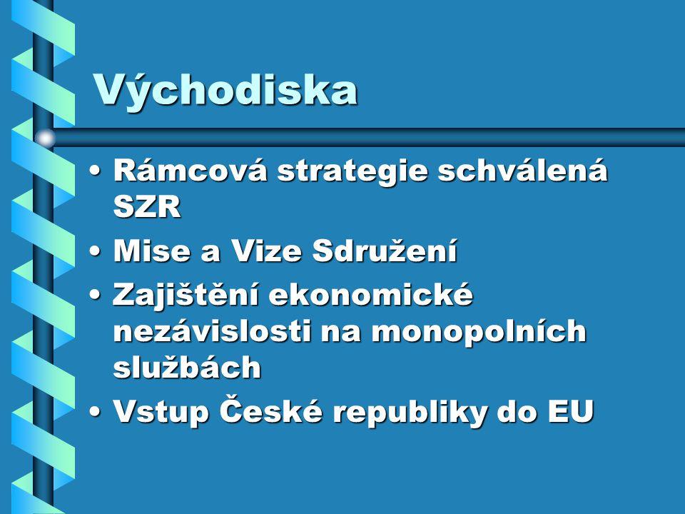 Východiska Rámcová strategie schválená SZRRámcová strategie schválená SZR Mise a Vize SdruženíMise a Vize Sdružení Zajištění ekonomické nezávislosti na monopolních službáchZajištění ekonomické nezávislosti na monopolních službách Vstup České republiky do EUVstup České republiky do EU