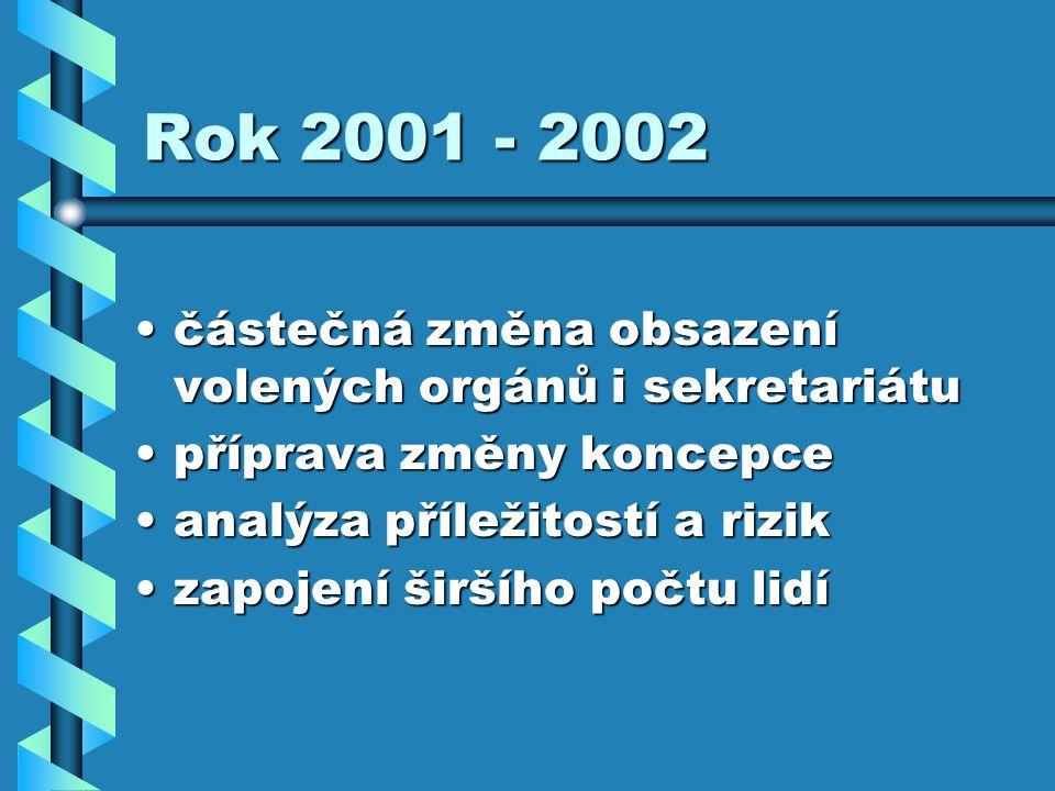 Rok 2001 - 2002 částečná změna obsazení volených orgánů i sekretariátučástečná změna obsazení volených orgánů i sekretariátu příprava změny koncepcepříprava změny koncepce analýza příležitostí a rizikanalýza příležitostí a rizik zapojení širšího počtu lidízapojení širšího počtu lidí