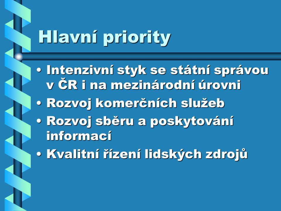 Hlavní priority Intenzivní styk se státní správou v ČR i na mezinárodní úrovniIntenzivní styk se státní správou v ČR i na mezinárodní úrovni Rozvoj komerčních služebRozvoj komerčních služeb Rozvoj sběru a poskytování informacíRozvoj sběru a poskytování informací Kvalitní řízení lidských zdrojůKvalitní řízení lidských zdrojů