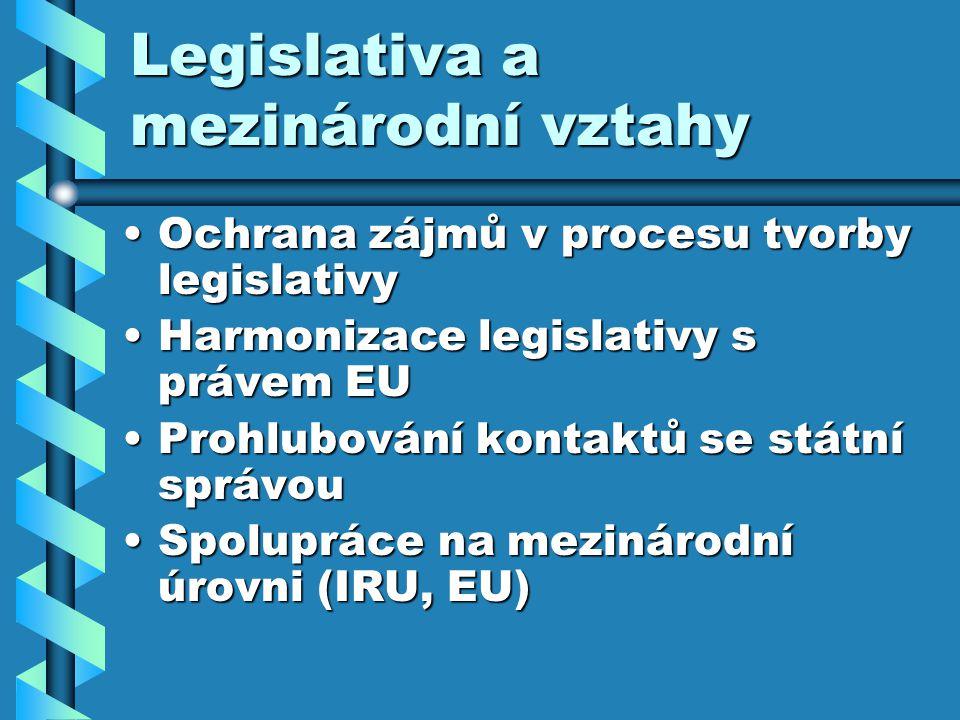 Legislativa a mezinárodní vztahy Ochrana zájmů v procesu tvorby legislativyOchrana zájmů v procesu tvorby legislativy Harmonizace legislativy s právem EUHarmonizace legislativy s právem EU Prohlubování kontaktů se státní správouProhlubování kontaktů se státní správou Spolupráce na mezinárodní úrovni (IRU, EU)Spolupráce na mezinárodní úrovni (IRU, EU)