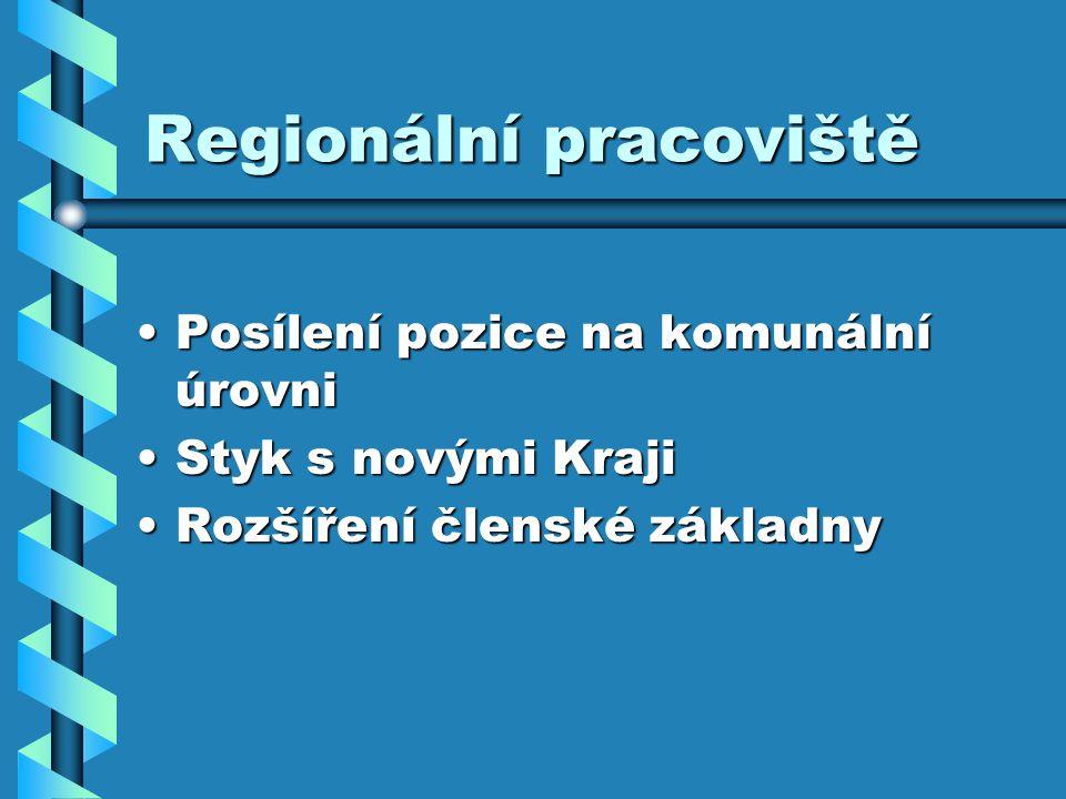 Regionální pracoviště Posílení pozice na komunální úrovniPosílení pozice na komunální úrovni Styk s novými KrajiStyk s novými Kraji Rozšíření členské základnyRozšíření členské základny