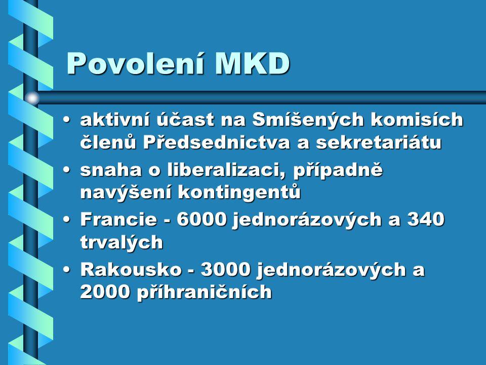 Povolení MKD aktivní účast na Smíšených komisích členů Předsednictva a sekretariátuaktivní účast na Smíšených komisích členů Předsednictva a sekretariátu snaha o liberalizaci, případně navýšení kontingentůsnaha o liberalizaci, případně navýšení kontingentů Francie - 6000 jednorázových a 340 trvalýchFrancie - 6000 jednorázových a 340 trvalých Rakousko - 3000 jednorázových a 2000 příhraničníchRakousko - 3000 jednorázových a 2000 příhraničních