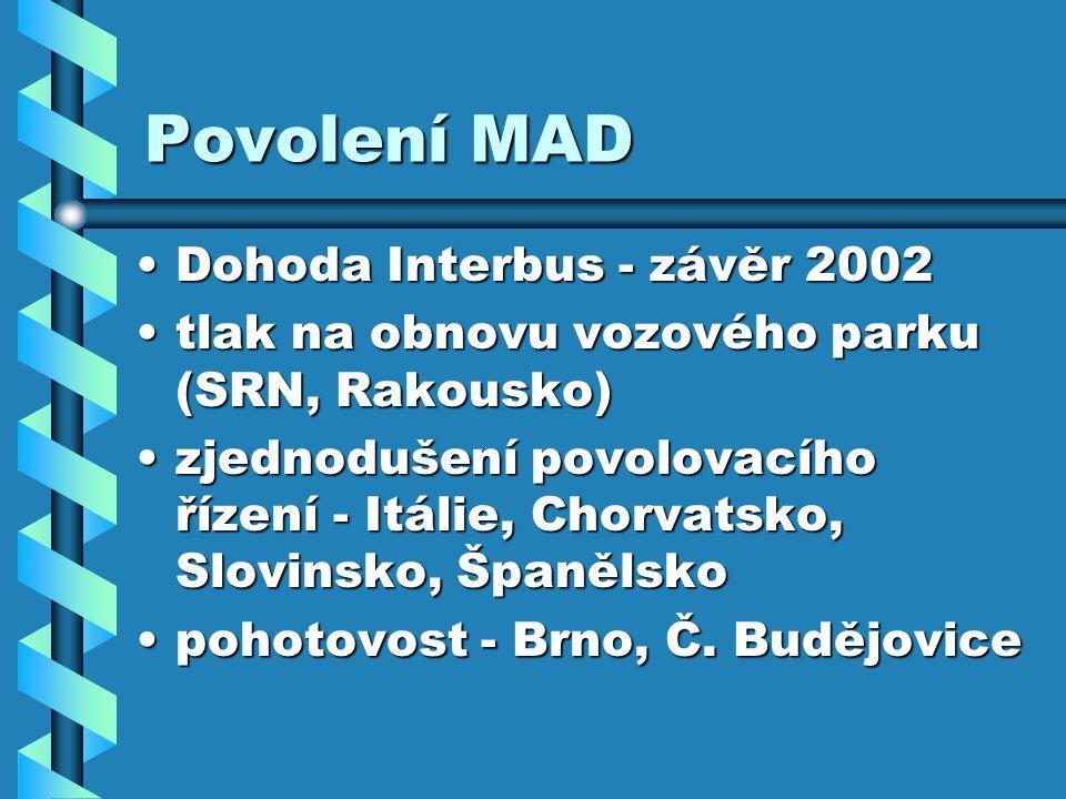 Povolení MAD Dohoda Interbus - závěr 2002Dohoda Interbus - závěr 2002 tlak na obnovu vozového parku (SRN, Rakousko)tlak na obnovu vozového parku (SRN, Rakousko) zjednodušení povolovacího řízení - Itálie, Chorvatsko, Slovinsko, Španělskozjednodušení povolovacího řízení - Itálie, Chorvatsko, Slovinsko, Španělsko pohotovost - Brno, Č.