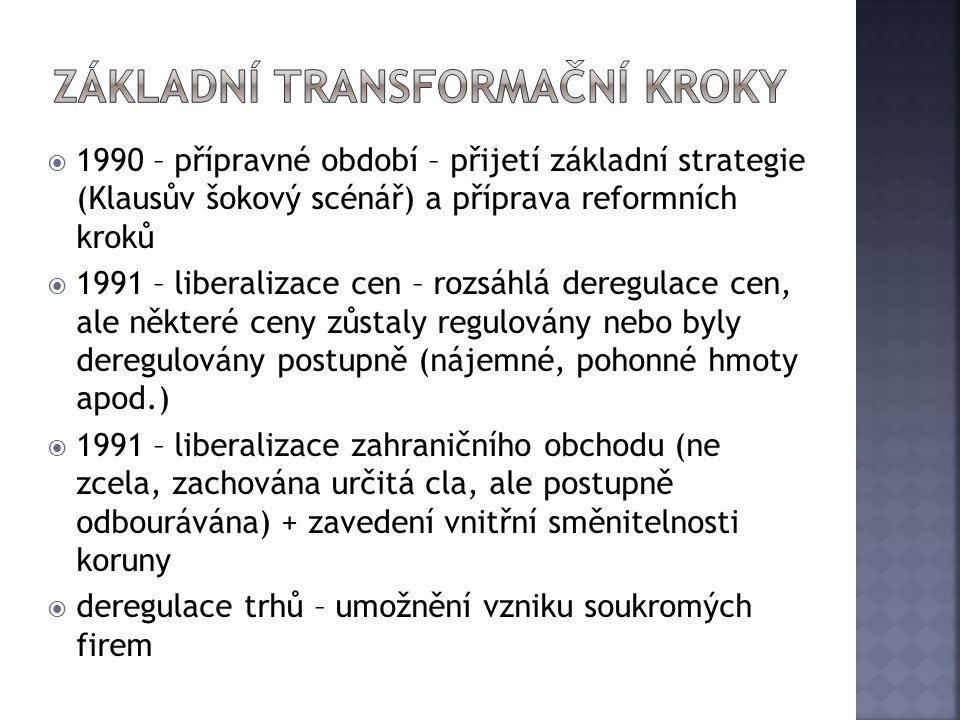  1990 – přípravné období – přijetí základní strategie (Klausův šokový scénář) a příprava reformních kroků  1991 – liberalizace cen – rozsáhlá deregu
