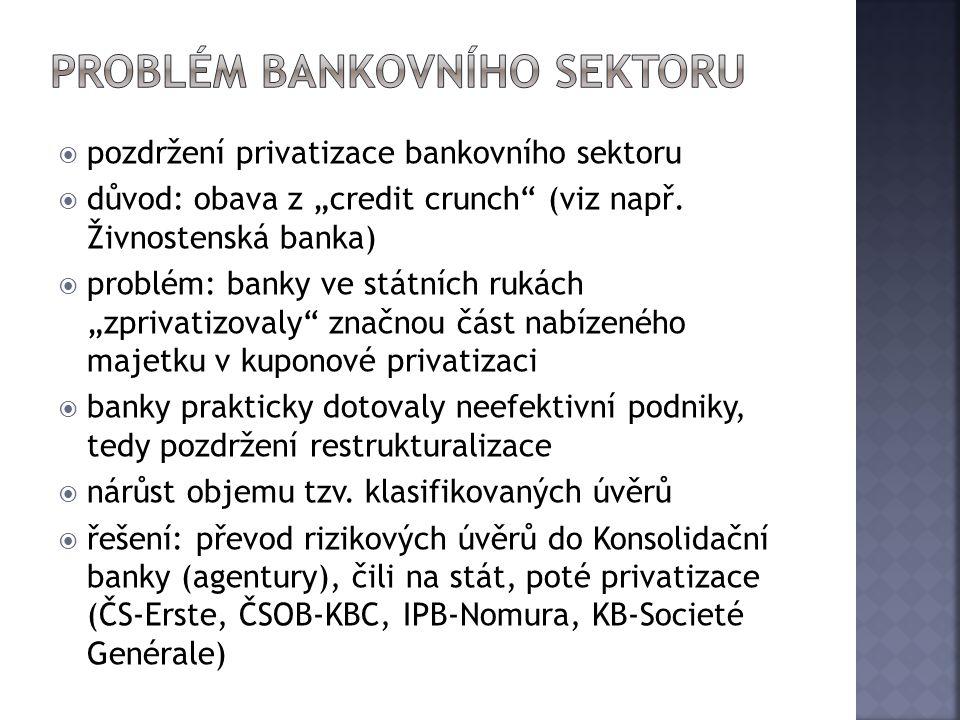 """ pozdržení privatizace bankovního sektoru  důvod: obava z """"credit crunch"""" (viz např. Živnostenská banka)  problém: banky ve státních rukách """"zpriva"""