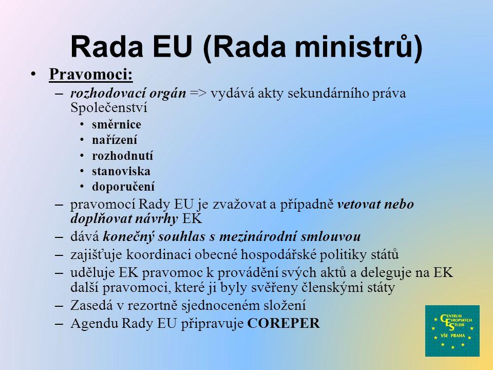 Rada EU (Rada ministrů) Pravomoci: – rozhodovací orgán => vydává akty sekundárního práva Společenství směrnice nařízení rozhodnutí stanoviska doporuče