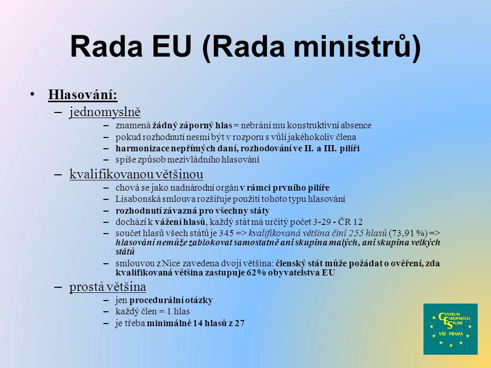 Rada EU (Rada ministrů) Hlasování: – jednomyslně – znamená žádný záporný hlas = nebrání mu konstruktivní absence – pokud rozhodnutí nesmí být v rozpor