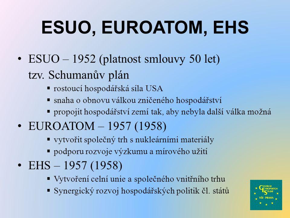 ESUO, EUROATOM, EHS ESUO – 1952 (platnost smlouvy 50 let) tzv. Schumanův plán  rostoucí hospodářská síla USA  snaha o obnovu válkou zničeného hospod