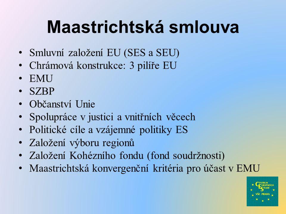 Maastrichtská smlouva Smluvní založení EU (SES a SEU) Chrámová konstrukce: 3 pilíře EU EMU SZBP Občanství Unie Spolupráce v justici a vnitřních věcech