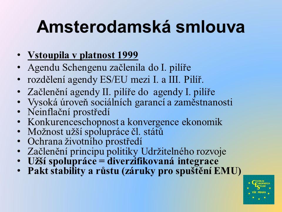 Amsterodamská smlouva Vstoupila v platnost 1999 Agendu Schengenu začlenila do I. pilíře rozdělení agendy ES/EU mezi I. a III. Pilíř. Začlenění agendy