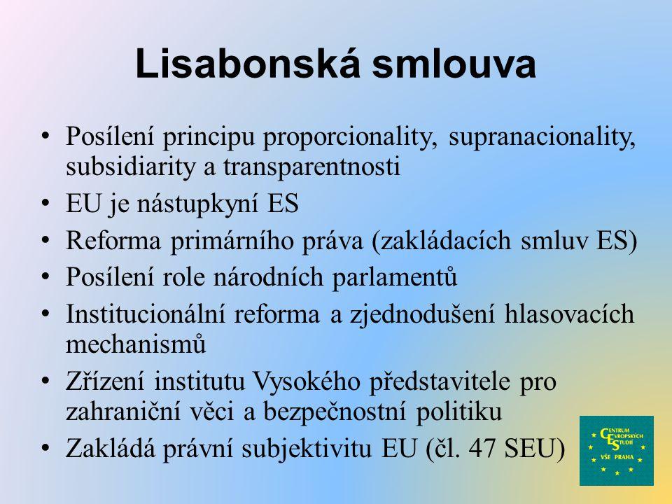 Lisabonská smlouva Posílení principu proporcionality, supranacionality, subsidiarity a transparentnosti EU je nástupkyní ES Reforma primárního práva (