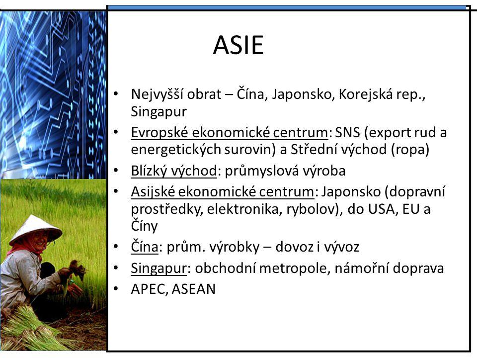 ASIE Nejvyšší obrat – Čína, Japonsko, Korejská rep., Singapur Evropské ekonomické centrum: SNS (export rud a energetických surovin) a Střední východ (
