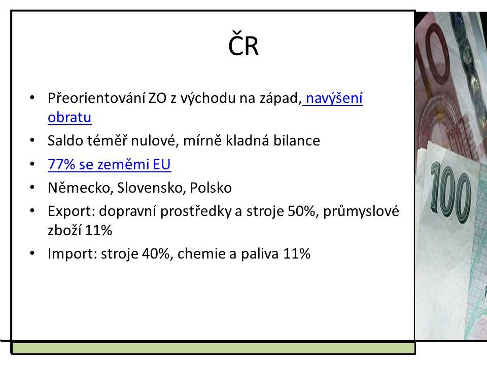 ČR Přeorientování ZO z východu na západ, navýšení obratu navýšení obratu Saldo téměř nulové, mírně kladná bilance 77% se zeměmi EU Německo, Slovensko,