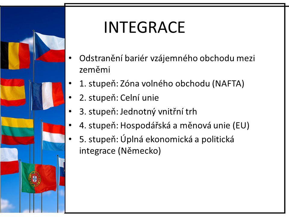 INTEGRACE Odstranění bariér vzájemného obchodu mezi zeměmi 1. stupeň: Zóna volného obchodu (NAFTA) 2. stupeň: Celní unie 3. stupeň: Jednotný vnitřní t