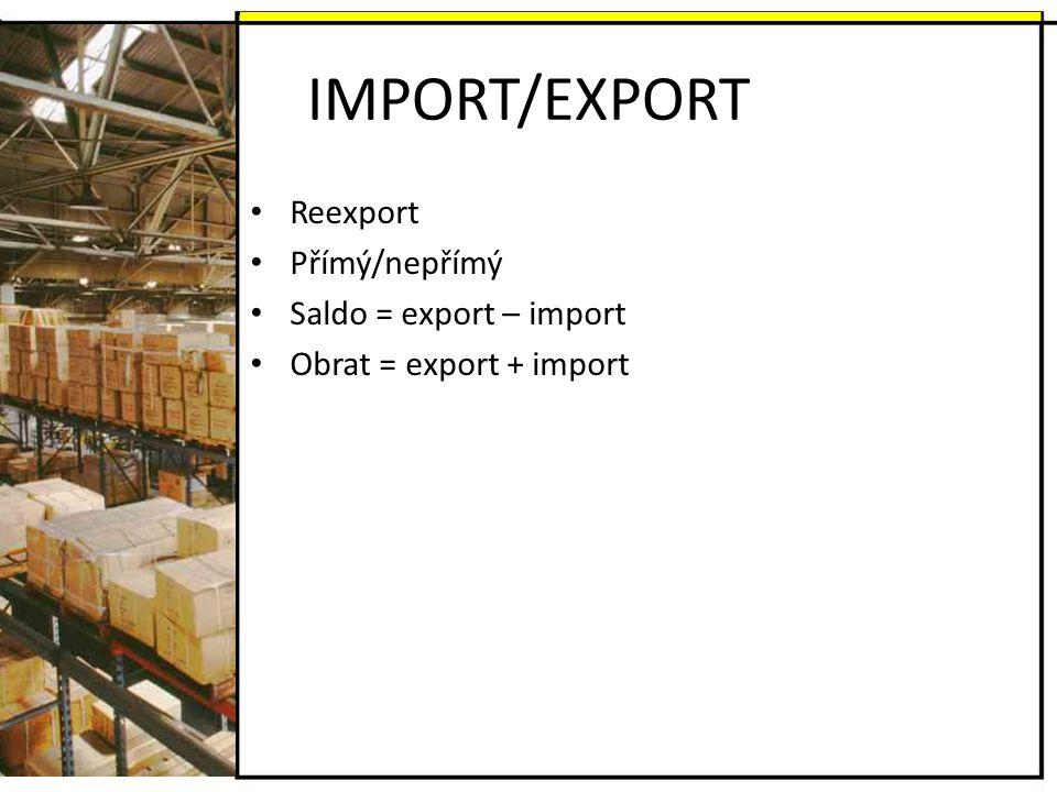 IMPORT/EXPORT Reexport Přímý/nepřímý Saldo = export – import Obrat = export + import