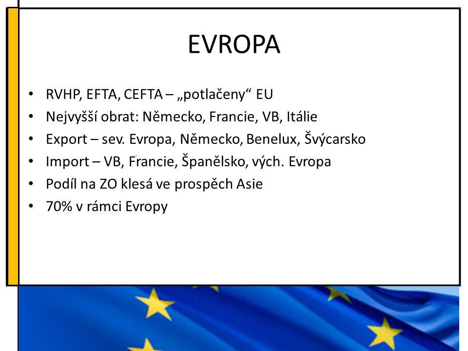 "EVROPA RVHP, EFTA, CEFTA – ""potlačeny"" EU Nejvyšší obrat: Německo, Francie, VB, Itálie Export – sev. Evropa, Německo, Benelux, Švýcarsko Import – VB,"