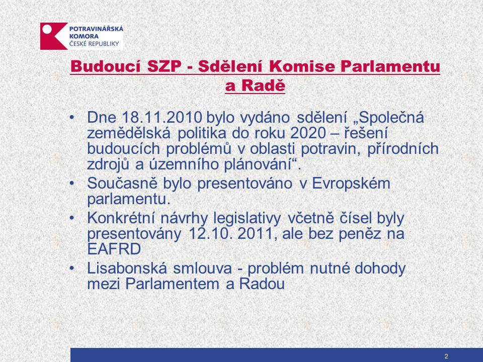 """Budoucí SZP - Sdělení Komise Parlamentu a Radě Dne 18.11.2010 bylo vydáno sdělení """"Společná zemědělská politika do roku 2020 – řešení budoucích problé"""