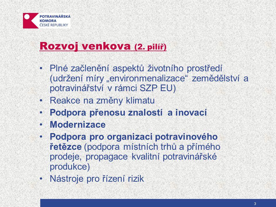 """Rozvoj venkova (2. pilíř) Plné začlenění aspektů životního prostředí (udržení míry """"environmenalizace"""" zemědělství a potravinářství v rámci SZP EU) Re"""