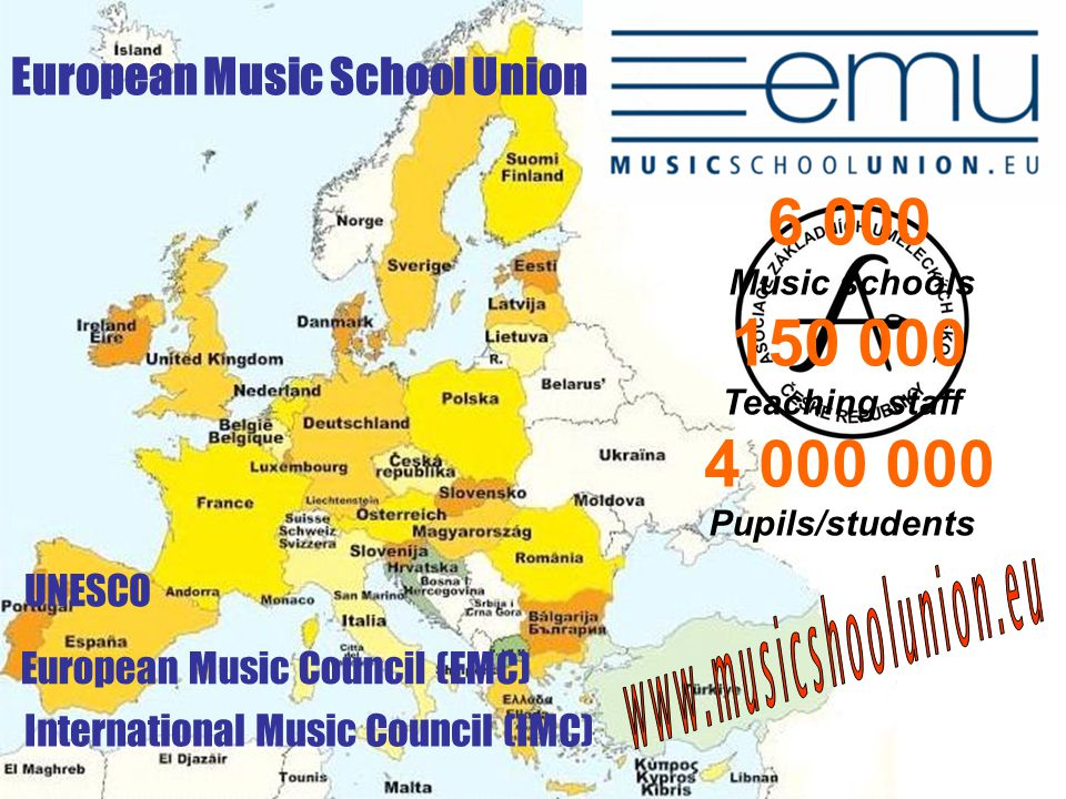European Music School Union 6 000 Music schools 150 000 Teaching staff 4 000 000 Pupils/students International Music Council (IMC) European Music Council (EMC) UNESCO