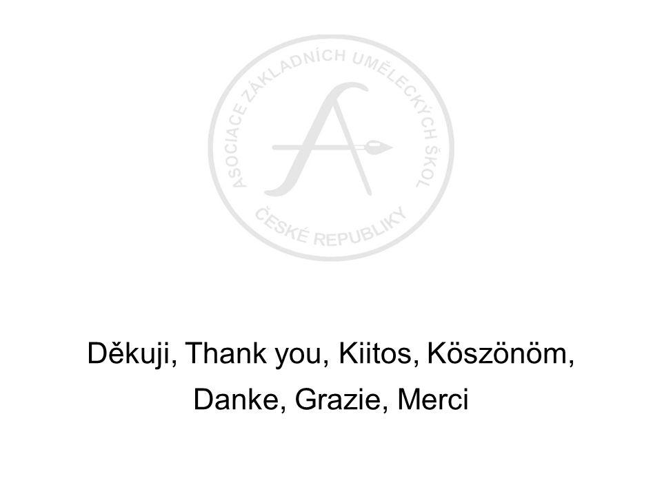 Děkuji, Thank you, Kiitos, Köszönöm, Danke, Grazie, Merci